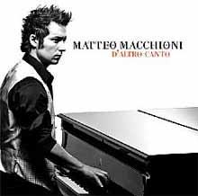 Matteo Macchioni Salsomaggiore 17 Marzo 2012